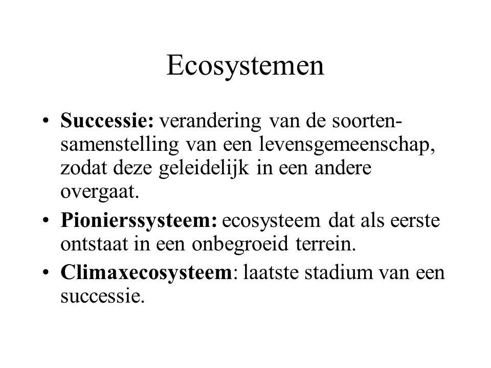 Ecosystemen Successie: verandering van de soorten- samenstelling van een levensgemeenschap, zodat deze geleidelijk in een andere overgaat.