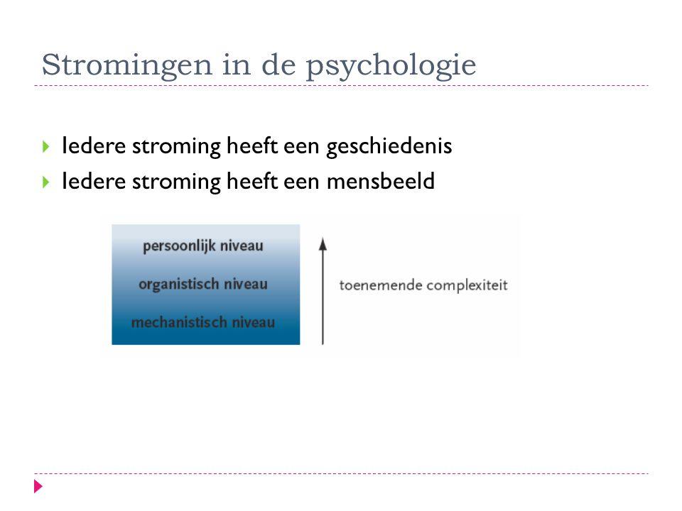 Stromingen in de psychologie  Iedere stroming heeft een geschiedenis  Iedere stroming heeft een mensbeeld