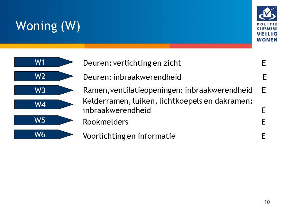 10 Woning (W) W1 W2 W3 W4 W5W5 W6W6 Deuren: verlichting en zicht E Deuren: inbraakwerendheid E Ramen,ventilatieopeningen: inbraakwerendheid E Kelderra