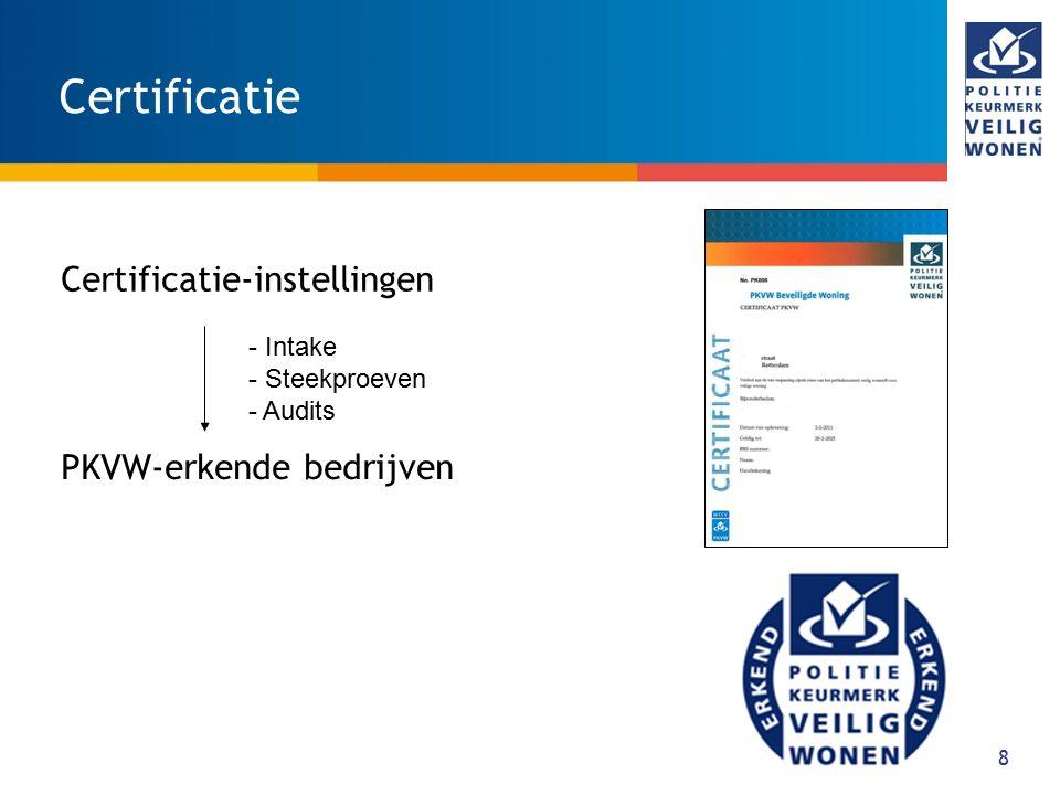 Certificatie 8 Certificatie-instellingen PKVW-erkende bedrijven - Intake - Steekproeven - Audits