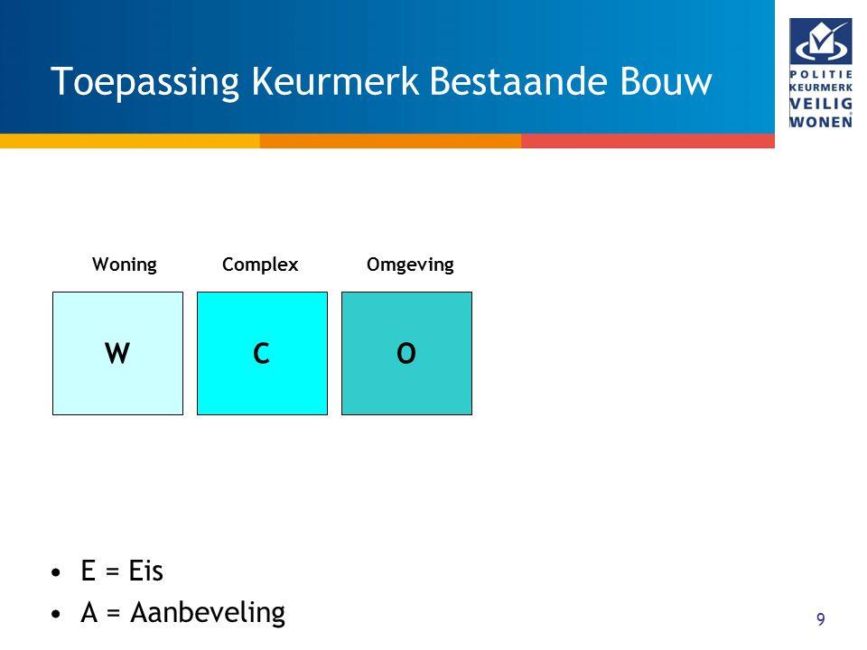 9 Toepassing Keurmerk Bestaande Bouw E = Eis A = Aanbeveling WCO WoningComplexOmgeving