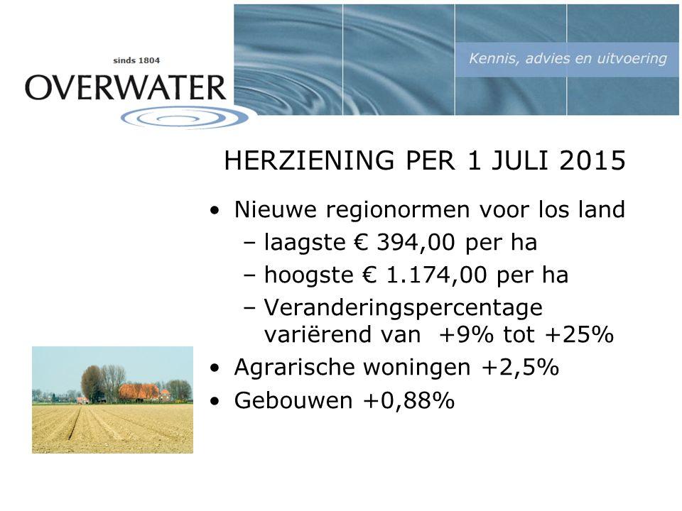 HERZIENING PER 1 JULI 2015 Nieuwe regionormen voor los land –laagste € 394,00 per ha –hoogste € 1.174,00 per ha –Veranderingspercentage variërend van +9% tot +25% Agrarische woningen +2,5% Gebouwen +0,88%
