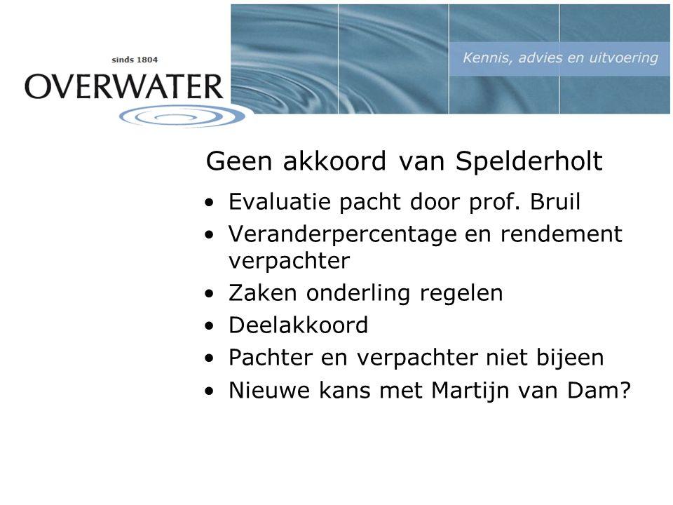 Geen akkoord van Spelderholt Evaluatie pacht door prof.