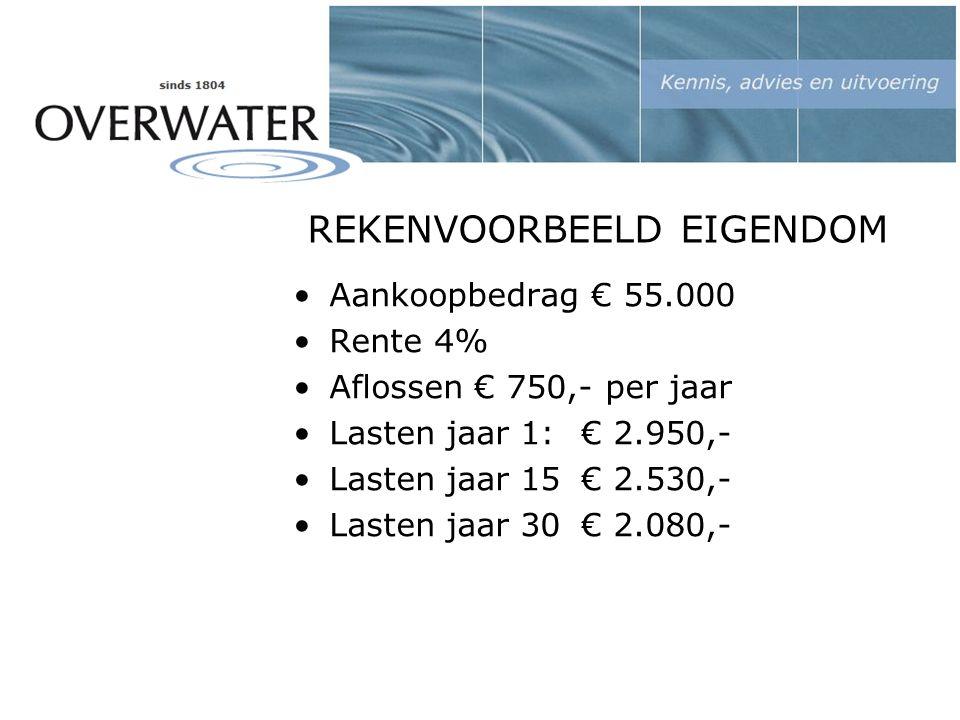 REKENVOORBEELD EIGENDOM Aankoopbedrag € 55.000 Rente 4% Aflossen € 750,- per jaar Lasten jaar 1:€ 2.950,- Lasten jaar 15€ 2.530,- Lasten jaar 30€ 2.080,-