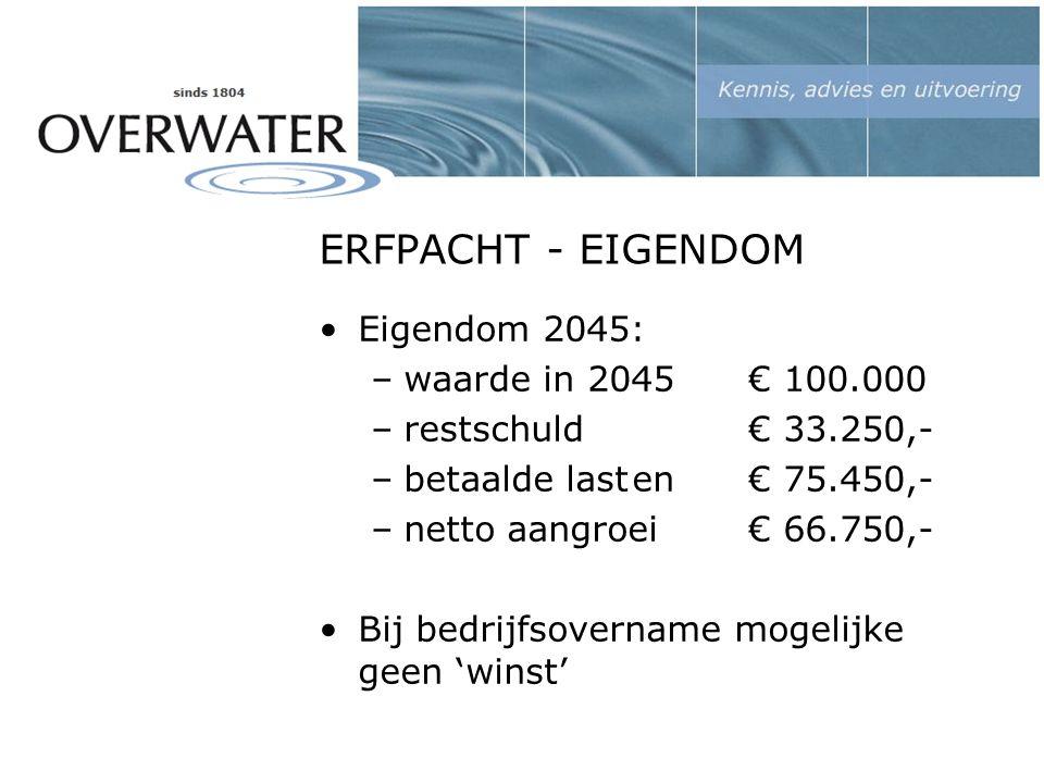 ERFPACHT - EIGENDOM Eigendom 2045: –waarde in 2045 € 100.000 –restschuld € 33.250,- –betaalde lasten € 75.450,- –netto aangroei € 66.750,- Bij bedrijfsovername mogelijke geen 'winst'