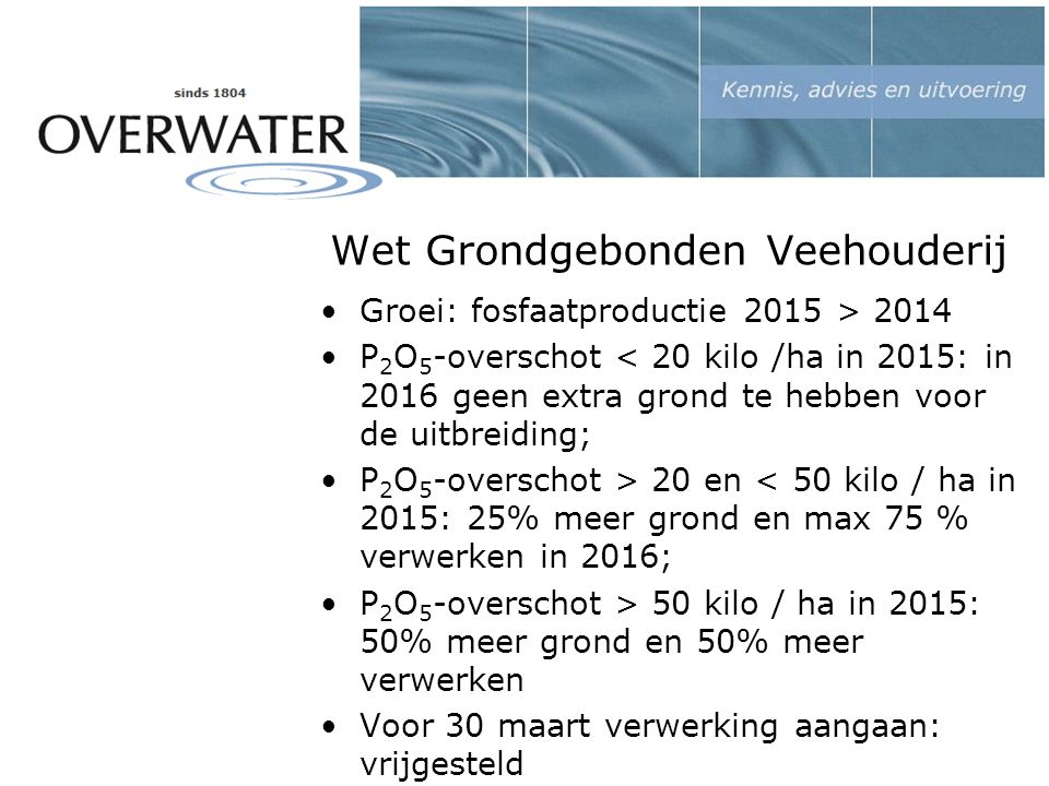 Wet Grondgebonden Veehouderij Groei: fosfaatproductie 2015 > 2014 P 2 O 5 -overschot < 20 kilo /ha in 2015: in 2016 geen extra grond te hebben voor de uitbreiding; P 2 O 5 -overschot > 20 en < 50 kilo / ha in 2015: 25% meer grond en max 75 % verwerken in 2016; P 2 O 5 -overschot > 50 kilo / ha in 2015: 50% meer grond en 50% meer verwerken Voor 30 maart verwerking aangaan: vrijgesteld