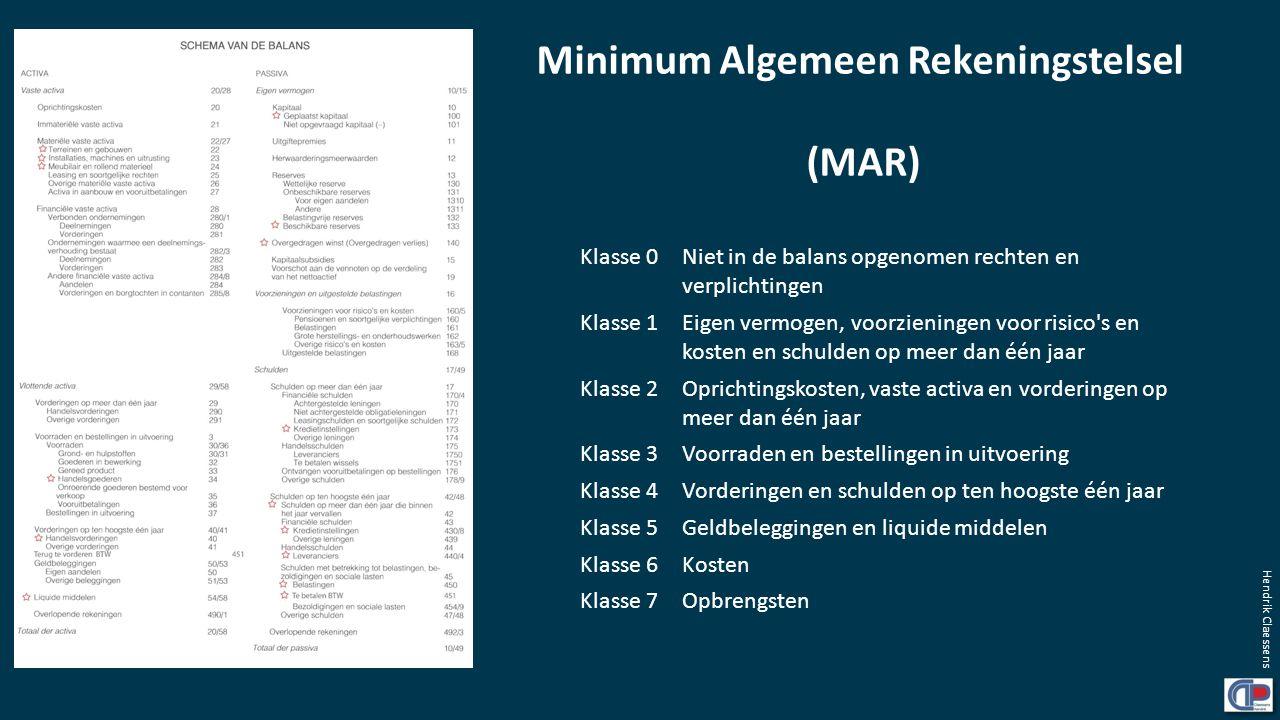 Klasse 0Niet in de balans opgenomen rechten en verplichtingen Klasse 1Eigen vermogen, voorzieningen voor risico's en kosten en schulden op meer dan éé