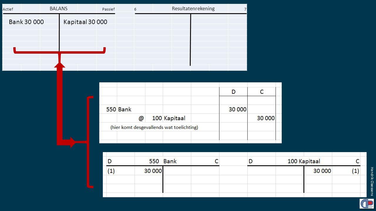 Actief BALANS Passief6 Resultatenrekening 7 Bank 30 000 Kapitaal 30 000 Hendrik Claessens