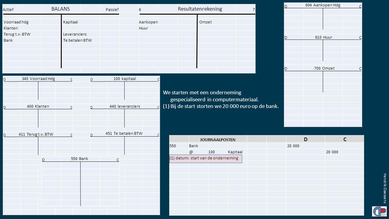 Actief BALANS Passief6 Resultatenrekening 7 Voorraad hdg KapitaalAankopen Omzet Klanten Huur Terug t.v. BTW Leveranciers Bank Te betalen BTW D CD C D