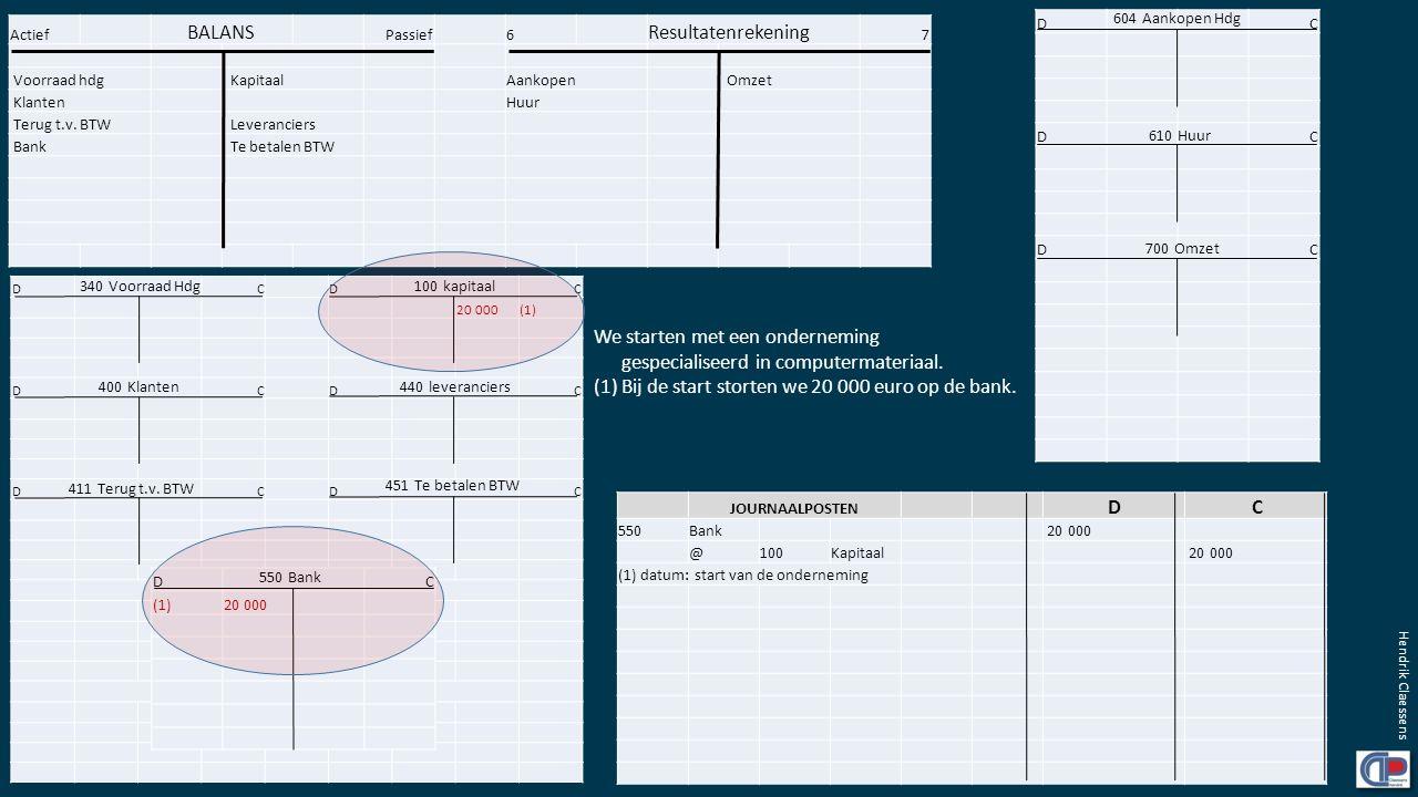 Actief BALANS Passief6 Resultatenrekening 7 Voorraad hdg KapitaalAankopen Omzet Klanten Huur Terug t.v. BTW Leveranciers Bank Te betalen BTW D CD C 20
