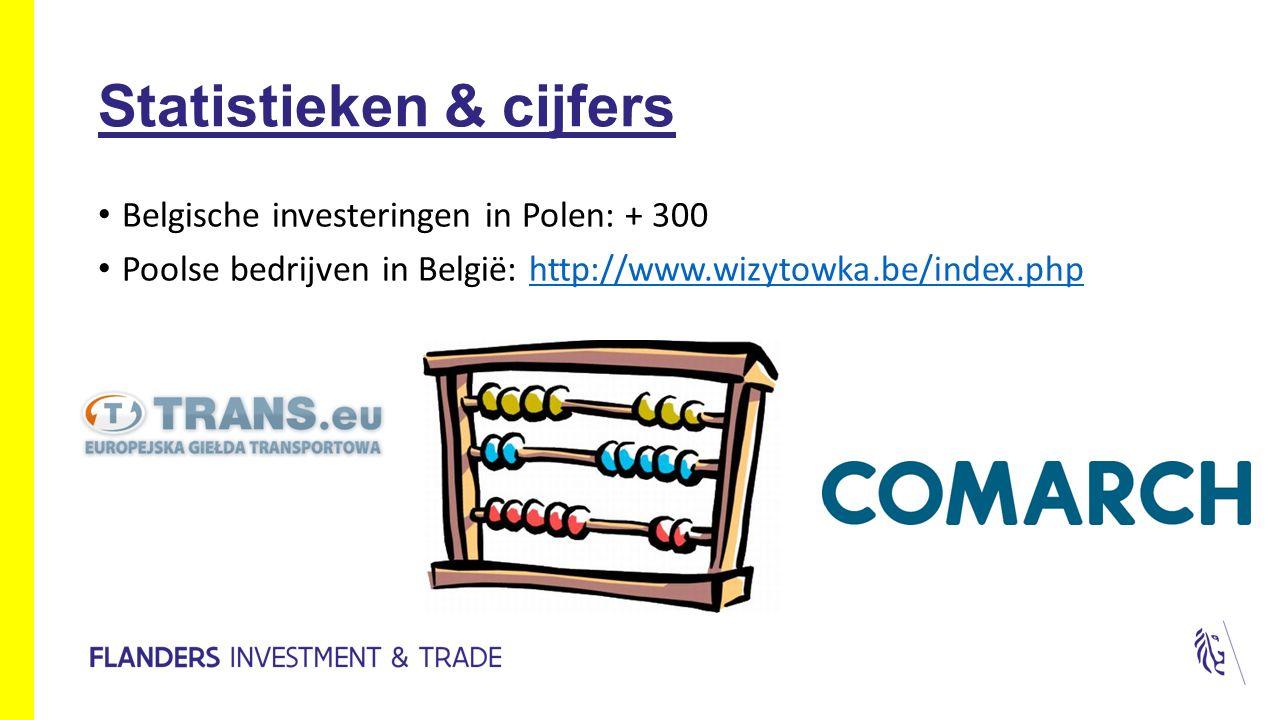 Statistieken & cijfers Belgische investeringen in Polen: + 300 Poolse bedrijven in België: http://www.wizytowka.be/index.phphttp://www.wizytowka.be/index.php