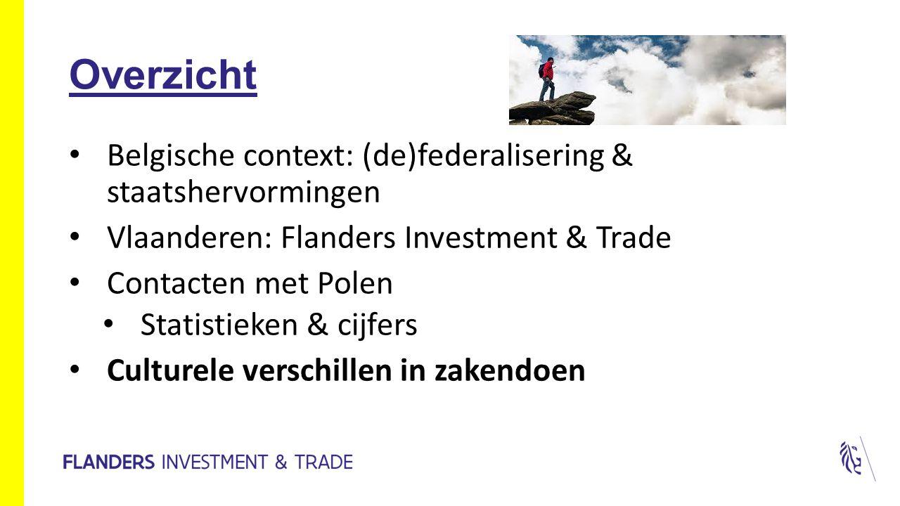 Overzicht Belgische context: (de)federalisering & staatshervormingen Vlaanderen: Flanders Investment & Trade Contacten met Polen Statistieken & cijfers Culturele verschillen in zakendoen