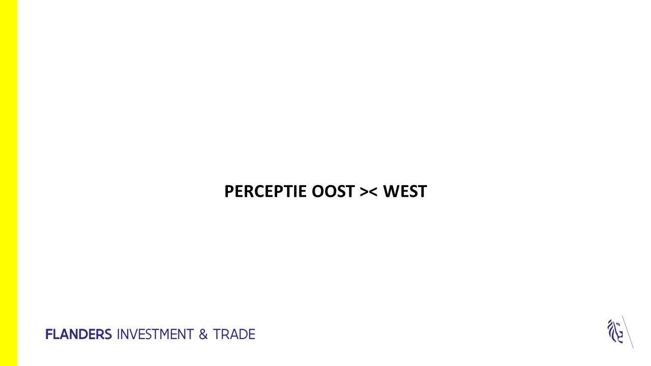 PERCEPTIE OOST >< WEST