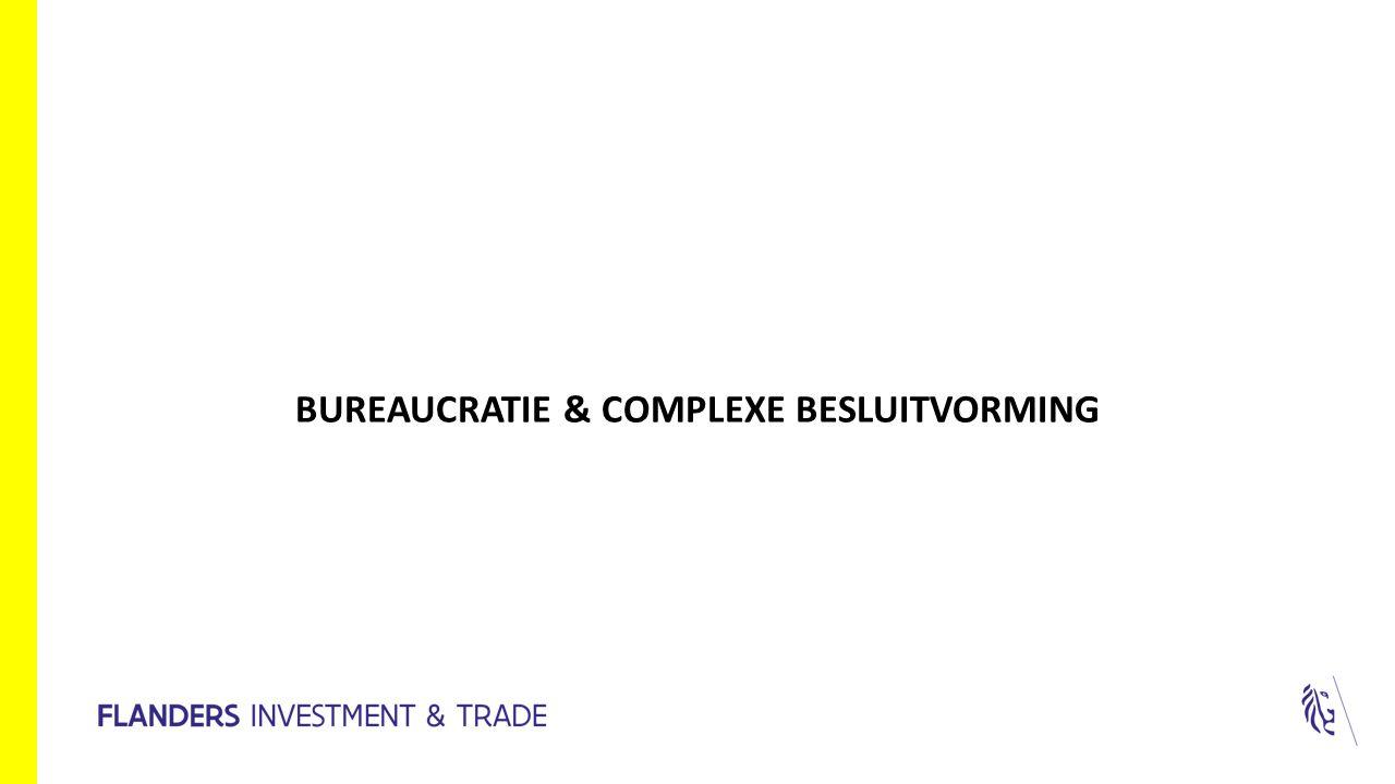 BUREAUCRATIE & COMPLEXE BESLUITVORMING