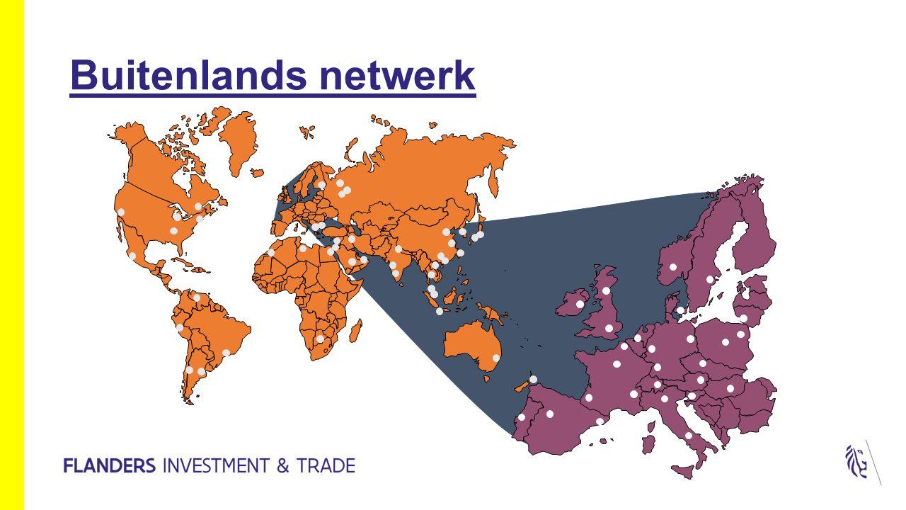 Buitenlands netwerk