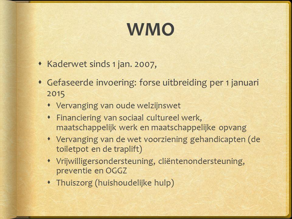 WMO  Kaderwet sinds 1 jan.