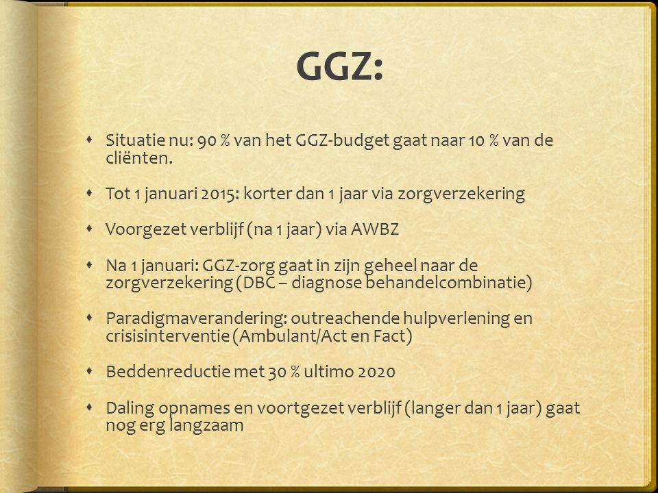 GGZ:  Situatie nu: 90 % van het GGZ-budget gaat naar 10 % van de cliënten.