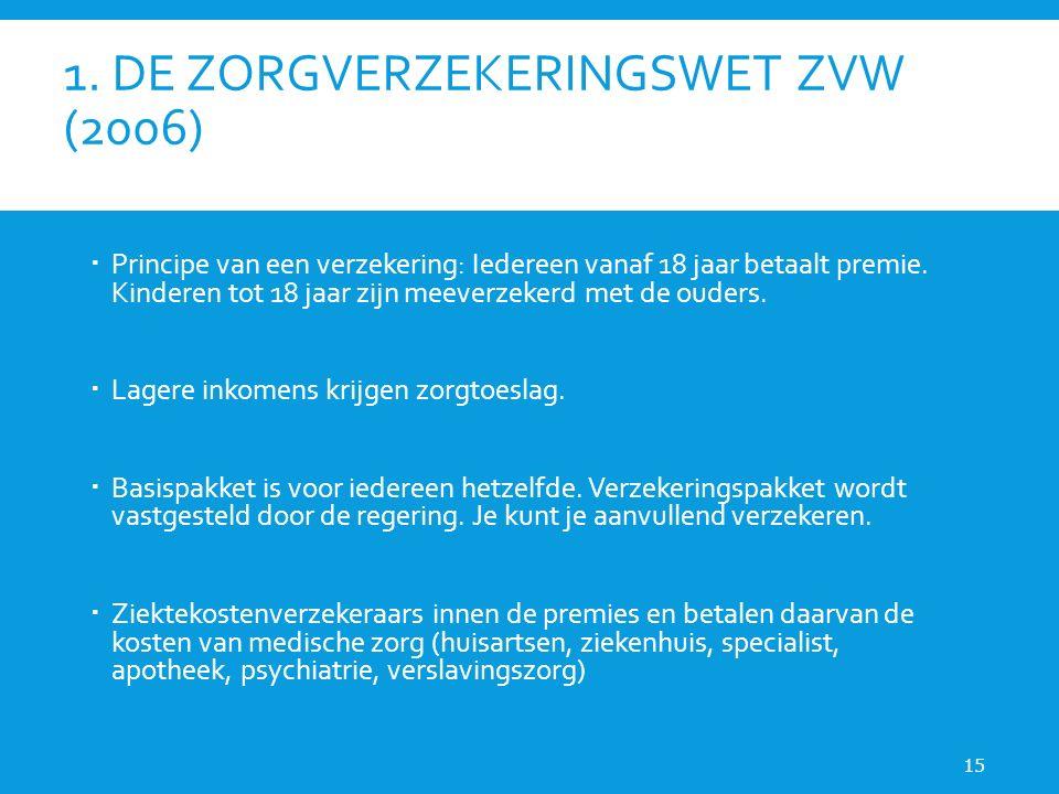 1. DE ZORGVERZEKERINGSWET ZVW (2006)  Principe van een verzekering: Iedereen vanaf 18 jaar betaalt premie. Kinderen tot 18 jaar zijn meeverzekerd met
