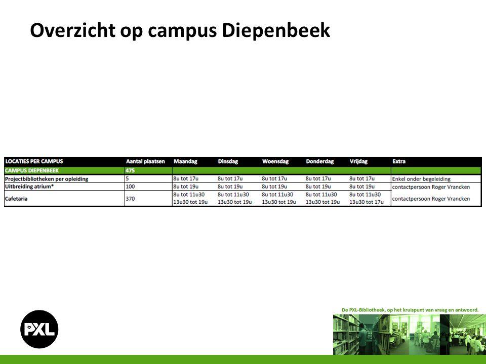 Overzicht op campus Diepenbeek