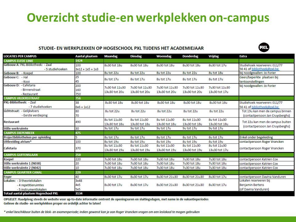 Overzicht studie-en werkplekken on-campus