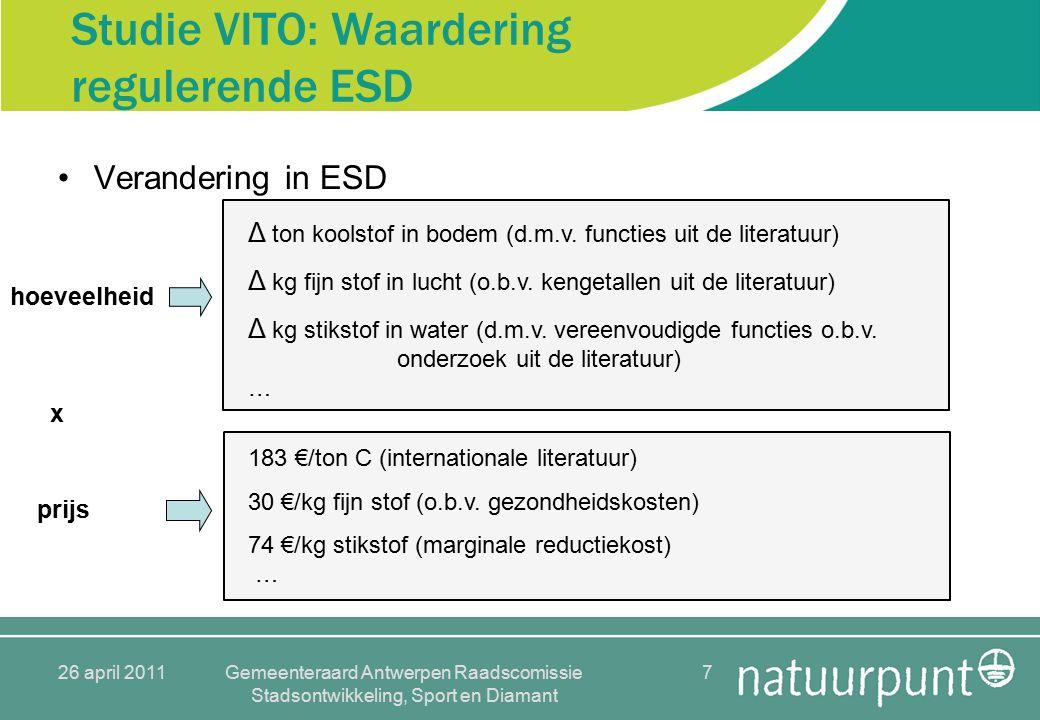 26 april 2011Gemeenteraard Antwerpen Raadscomissie Stadsontwikkeling, Sport en Diamant 7 Studie VITO: Waardering regulerende ESD Verandering in ESD Δ ton koolstof in bodem (d.m.v.