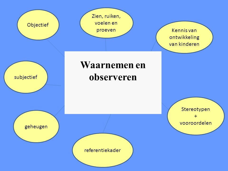 referentiekader Waarnemen en observeren Stereotypen + vooroordelen geheugen subjectief Objectief Zien, ruiken, voelen en proeven Kennis van ontwikkeli