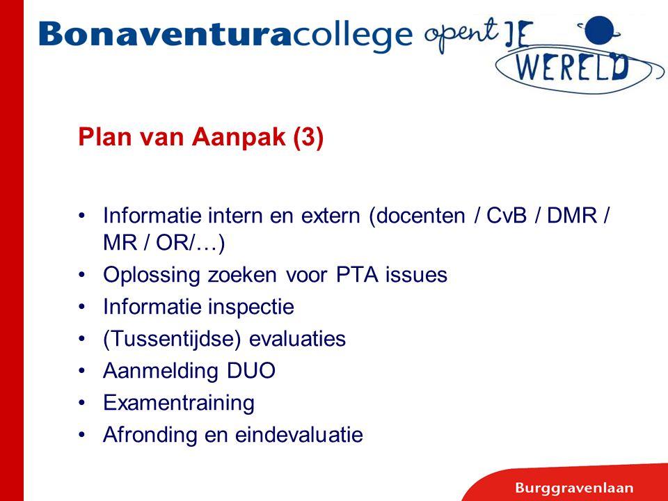 Plan van Aanpak (3) Informatie intern en extern (docenten / CvB / DMR / MR / OR/…) Oplossing zoeken voor PTA issues Informatie inspectie (Tussentijdse