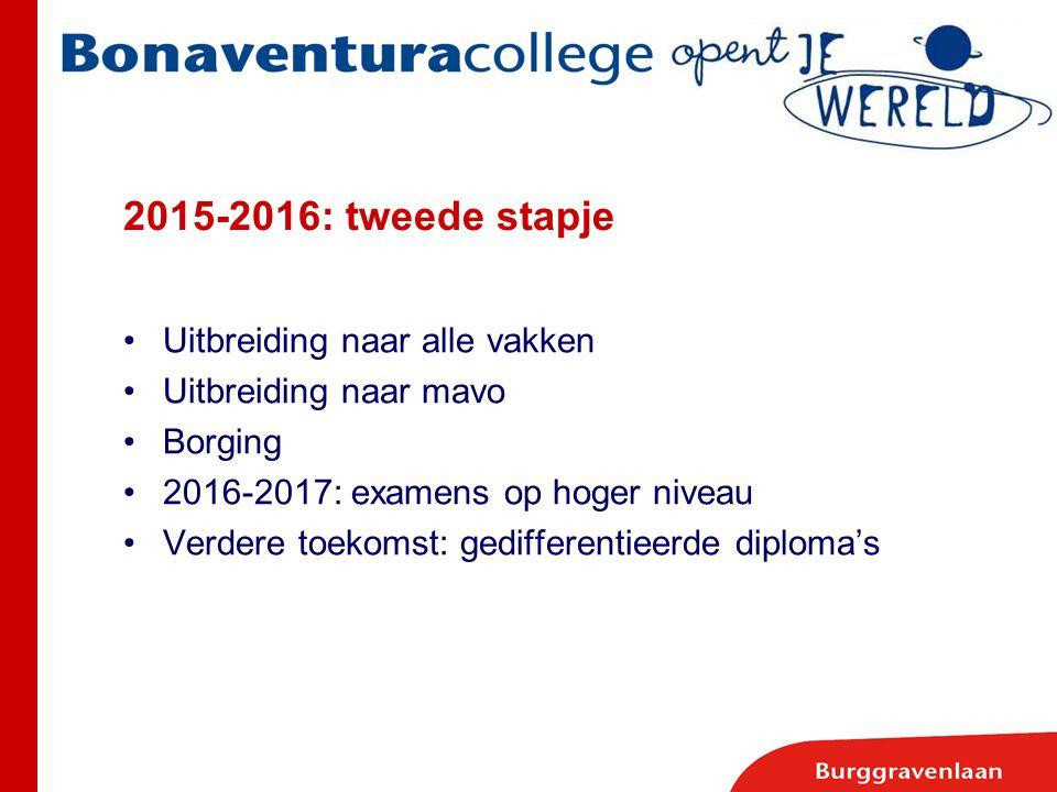 2015-2016: tweede stapje Uitbreiding naar alle vakken Uitbreiding naar mavo Borging 2016-2017: examens op hoger niveau Verdere toekomst: gedifferentie