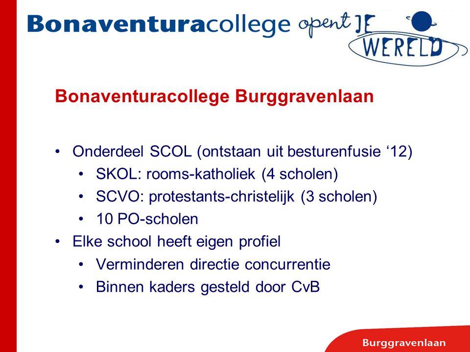 Bonaventuracollege Burggravenlaan Onderdeel SCOL (ontstaan uit besturenfusie '12) SKOL: rooms-katholiek (4 scholen) SCVO: protestants-christelijk (3 s