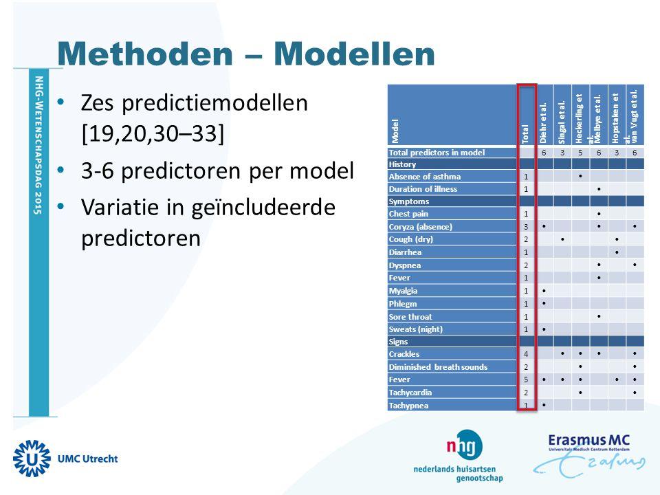 Methoden – Modellen Zes predictiemodellen [19,20,30–33] 3-6 predictoren per model Variatie in geïncludeerde predictoren Model Total Diehr et al. Singa