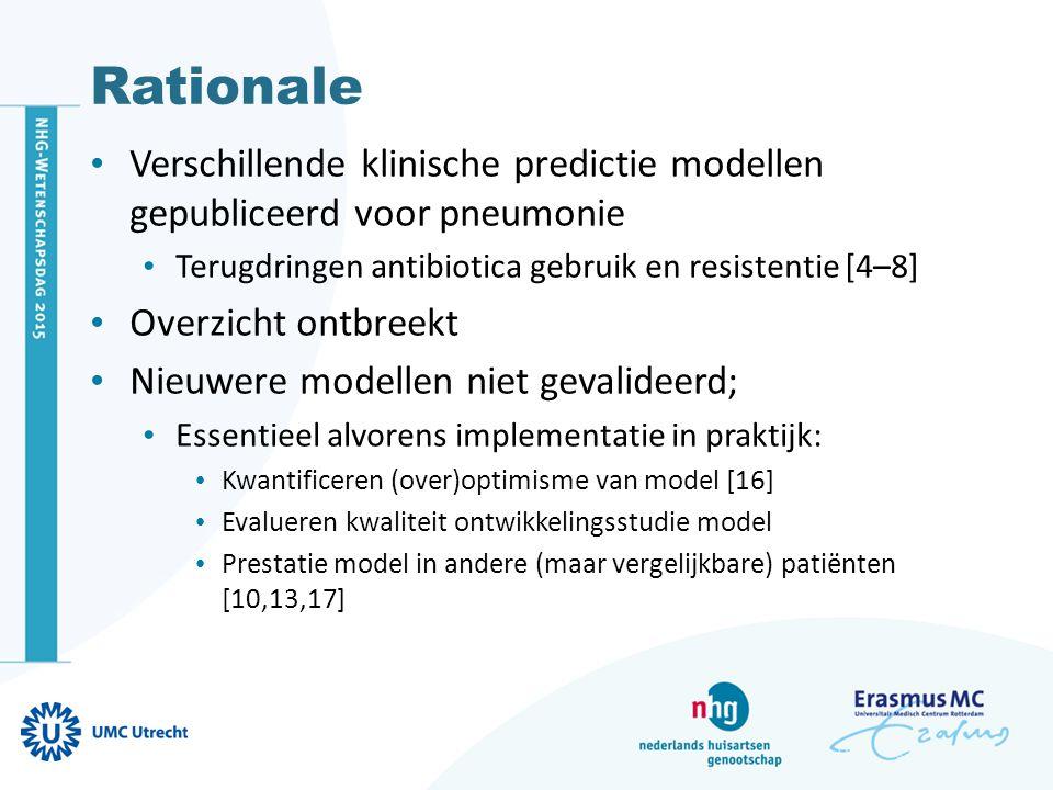 Rationale Verschillende klinische predictie modellen gepubliceerd voor pneumonie Terugdringen antibiotica gebruik en resistentie [4–8] Overzicht ontbr