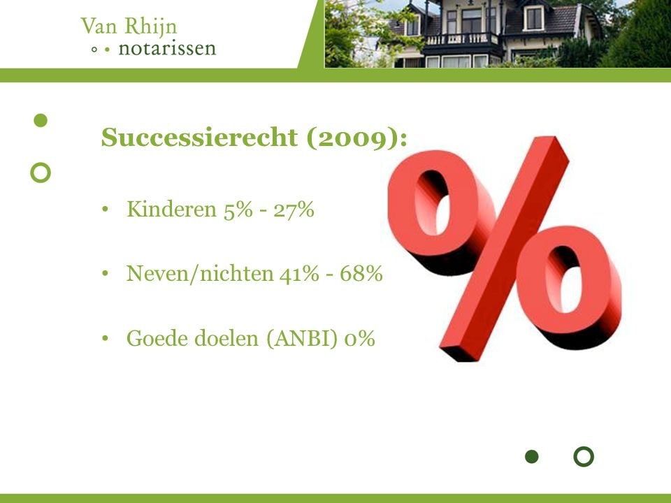 Successierecht (2009): Kinderen 5% - 27% Neven/nichten 41% - 68% Goede doelen (ANBI) 0%