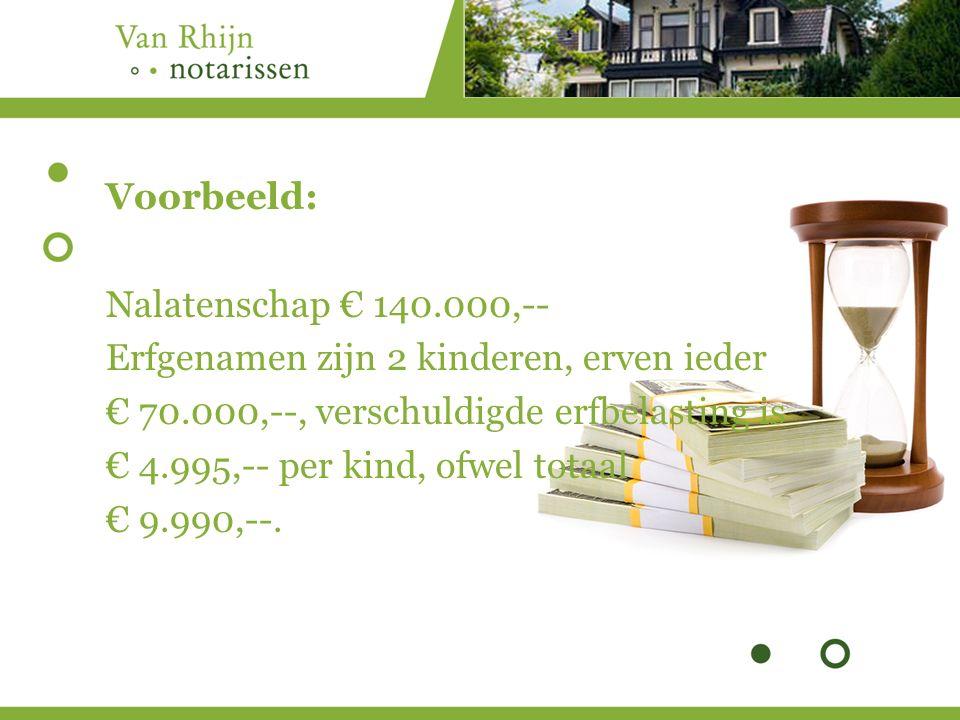 Voorbeeld: Nalatenschap € 140.000,-- Erfgenamen zijn 2 kinderen, erven ieder € 70.000,--, verschuldigde erfbelasting is € 4.995,-- per kind, ofwel totaal € 9.990,--.