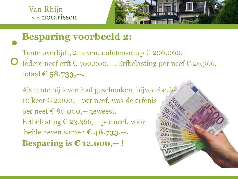 Besparing voorbeeld 2: Tante overlijdt, 2 neven, nalatenschap € 200.000,-- Iedere neef erft € 100.000,--.