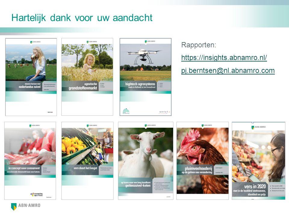 Hartelijk dank voor uw aandacht Rapporten: https://insights.abnamro.nl/ pj.berntsen@nl.abnamro.com