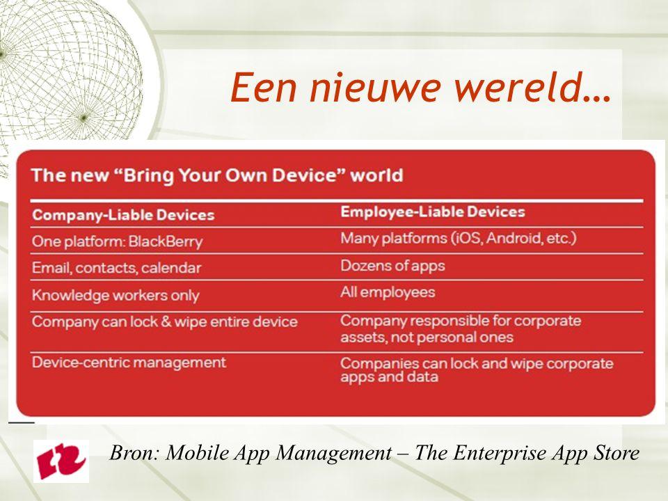 Een nieuwe wereld… Bron: Mobile App Management – The Enterprise App Store