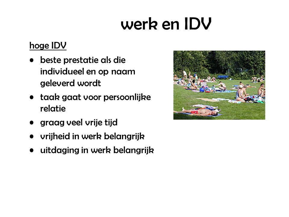 werk en IDV hoge IDV beste prestatie als die individueel en op naam geleverd wordt taak gaat voor persoonlijke relatie graag veel vrije tijd vrijheid in werk belangrijk uitdaging in werk belangrijk