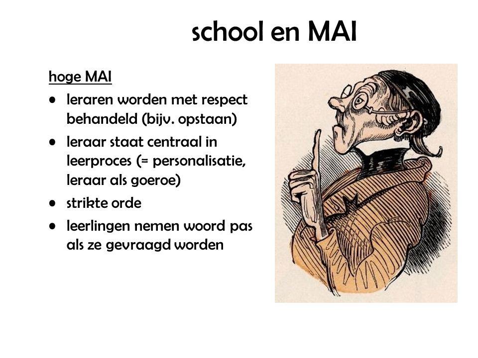 school en MAI hoge MAI leraren worden met respect behandeld (bijv.