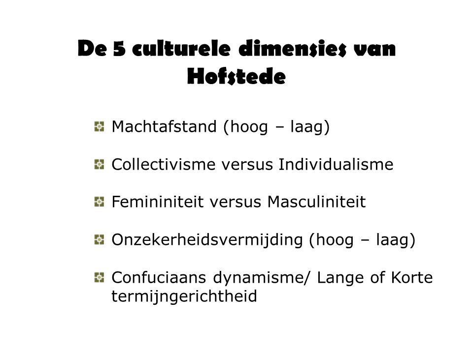De 5 culturele dimensies van Hofstede Machtafstand (hoog – laag) Collectivisme versus Individualisme Femininiteit versus Masculiniteit Onzekerheidsvermijding (hoog – laag) Confuciaans dynamisme/ Lange of Korte termijngerichtheid