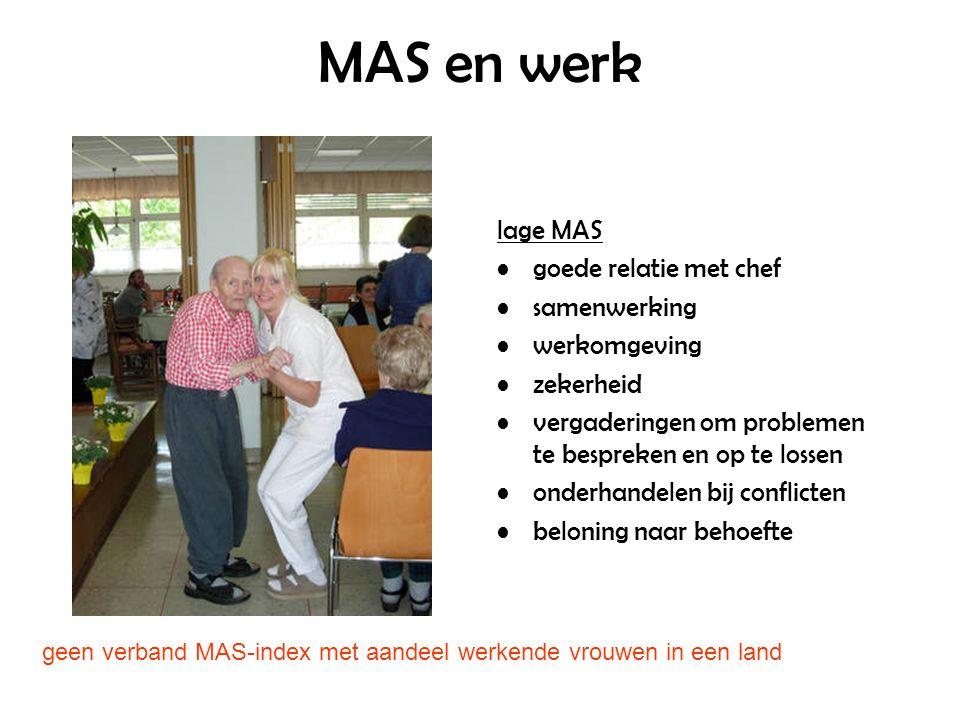 MAS en werk lage MAS goede relatie met chef samenwerking werkomgeving zekerheid vergaderingen om problemen te bespreken en op te lossen onderhandelen bij conflicten beloning naar behoefte geen verband MAS-index met aandeel werkende vrouwen in een land
