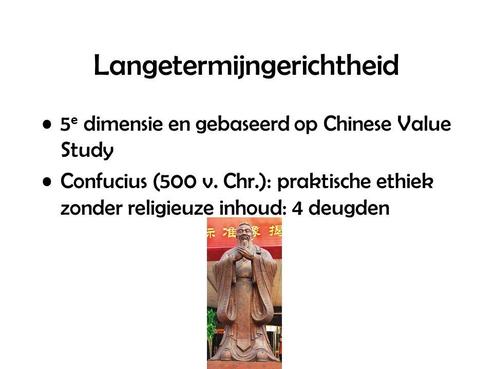 Langetermijngerichtheid 5 e dimensie en gebaseerd op Chinese Value Study Confucius (500 v.