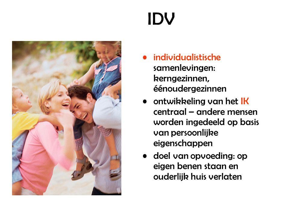 IDV individualistische samenlevingen: kerngezinnen, éénoudergezinnen ontwikkeling van het IK centraal – andere mensen worden ingedeeld op basis van persoonlijke eigenschappen doel van opvoeding: op eigen benen staan en ouderlijk huis verlaten