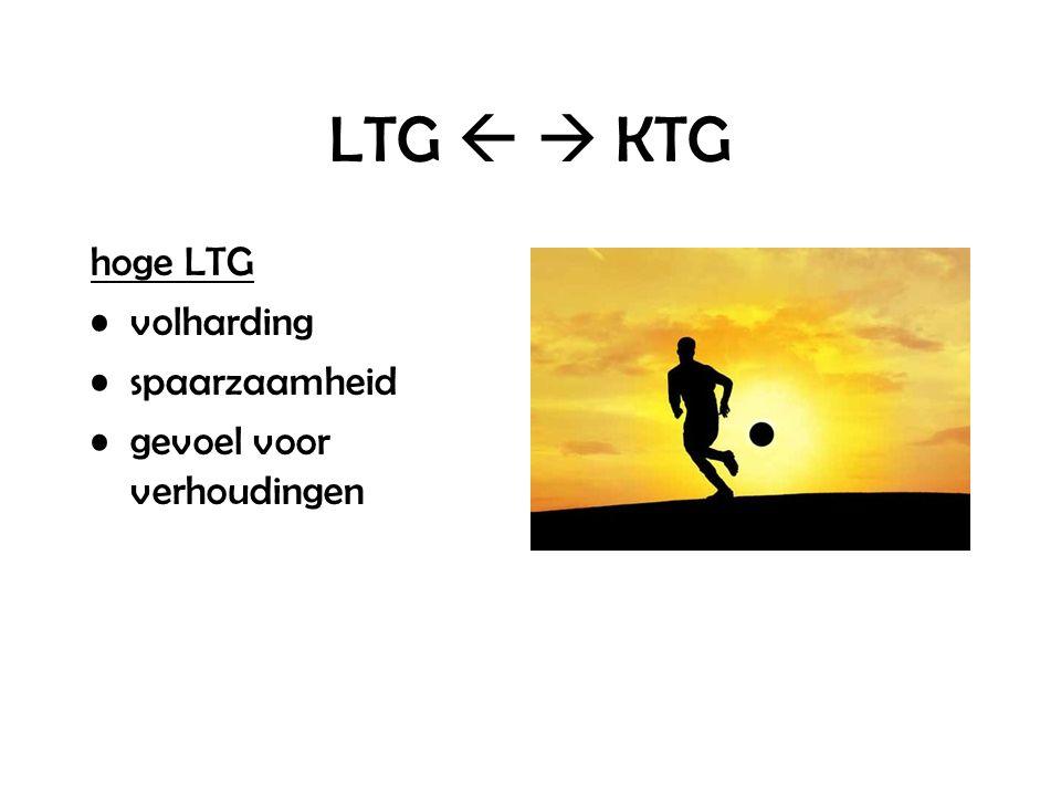 LTG   KTG hoge LTG volharding spaarzaamheid gevoel voor verhoudingen
