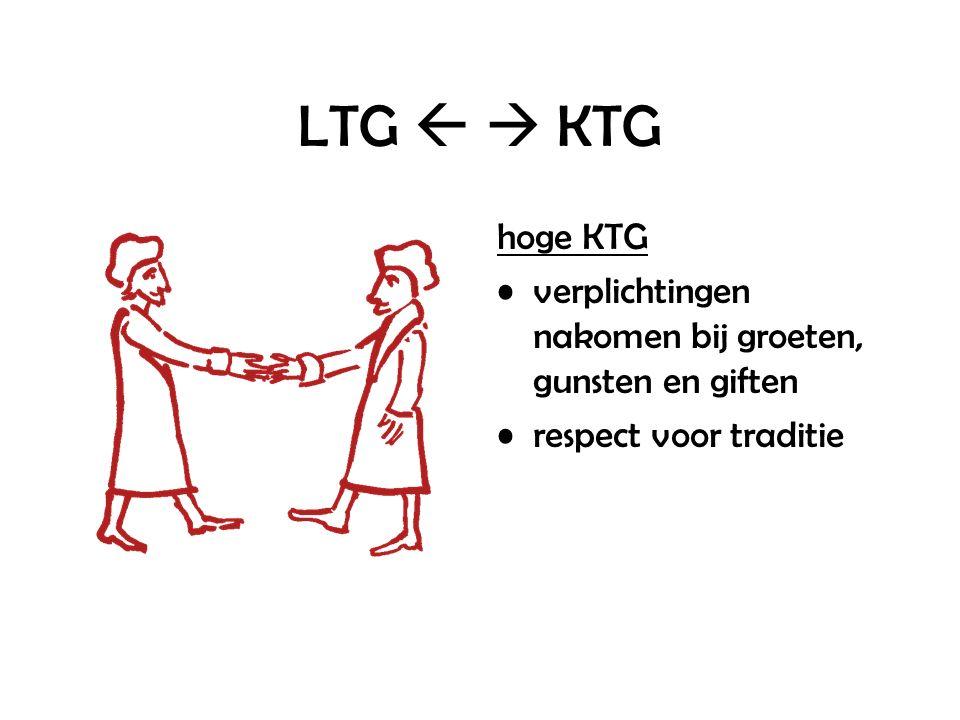 LTG   KTG hoge KTG verplichtingen nakomen bij groeten, gunsten en giften respect voor traditie
