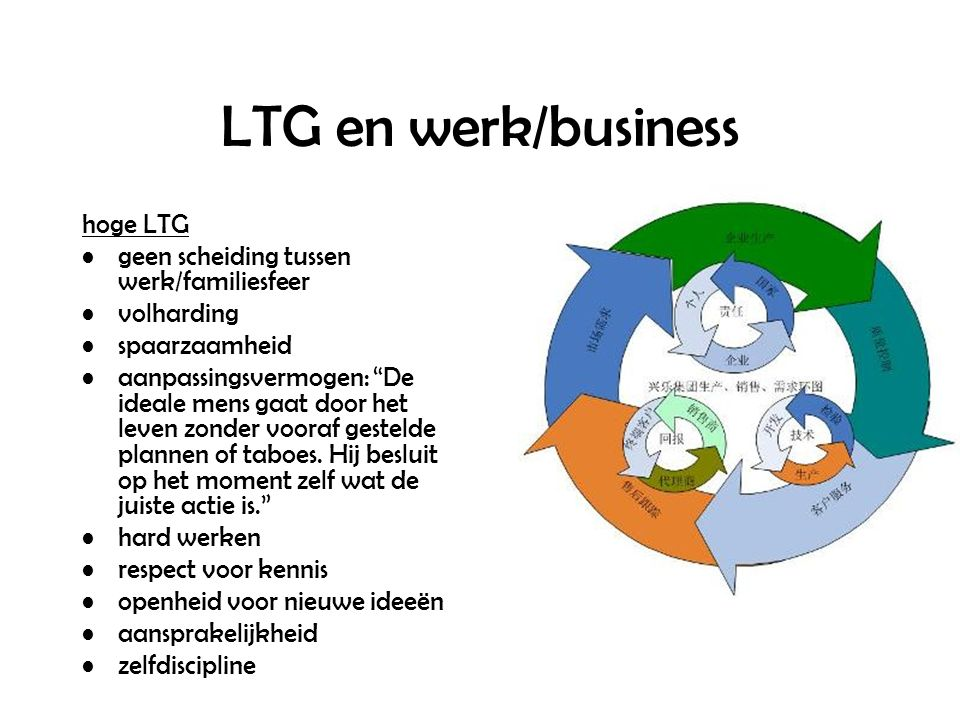 LTG en werk/business hoge LTG geen scheiding tussen werk/familiesfeer volharding spaarzaamheid aanpassingsvermogen: De ideale mens gaat door het leven zonder vooraf gestelde plannen of taboes.