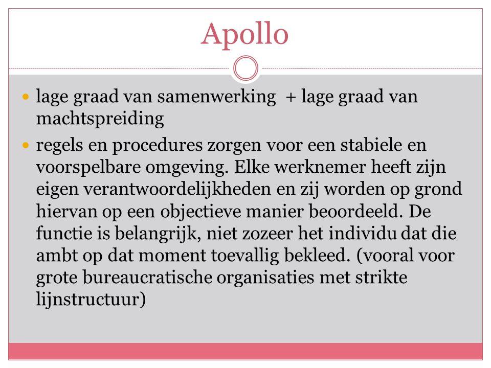 Apollo lage graad van samenwerking + lage graad van machtspreiding regels en procedures zorgen voor een stabiele en voorspelbare omgeving. Elke werkne