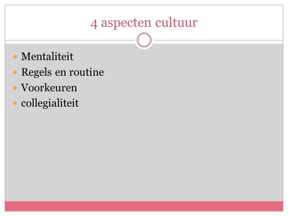 4 aspecten cultuur Mentaliteit Regels en routine Voorkeuren collegialiteit