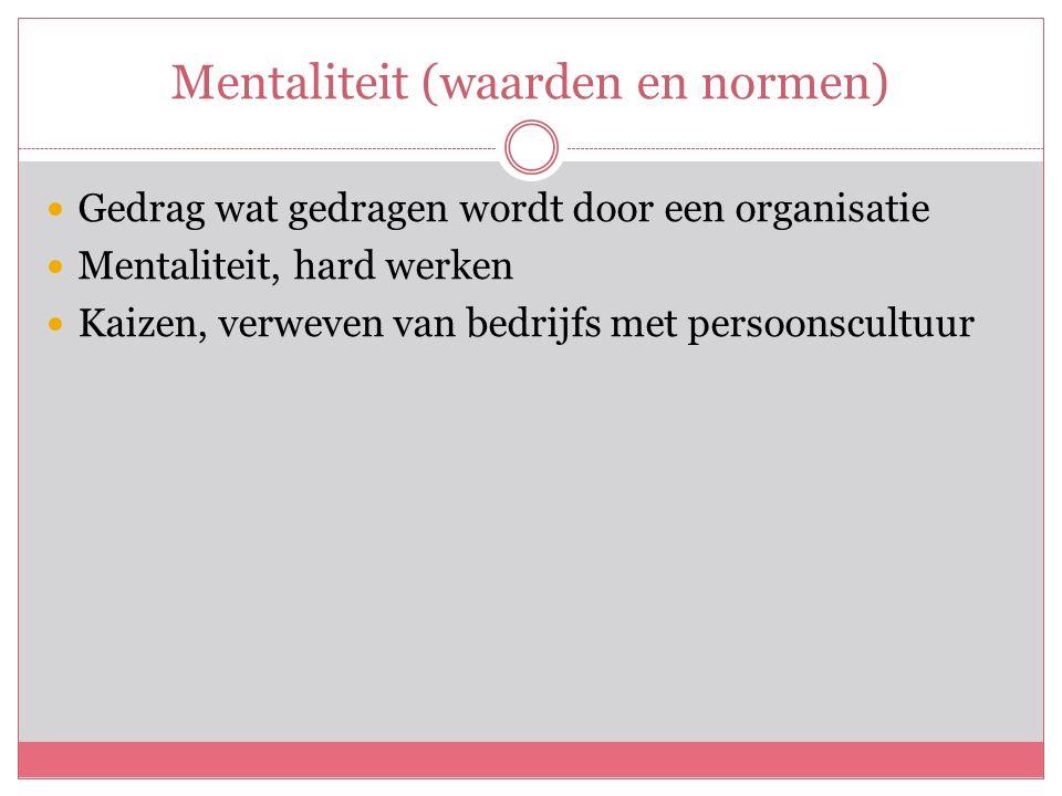 Mentaliteit (waarden en normen) Gedrag wat gedragen wordt door een organisatie Mentaliteit, hard werken Kaizen, verweven van bedrijfs met persoonscult