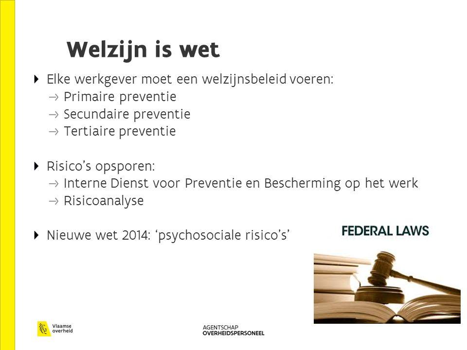 Welzijn is wet Elke werkgever moet een welzijnsbeleid voeren: Primaire preventie Secundaire preventie Tertiaire preventie Risico's opsporen: Interne D