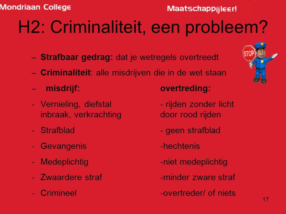 H2: Criminaliteit, een probleem? –Strafbaar gedrag: dat je wetregels overtreedt –Criminaliteit: alle misdrijven die in de wet staan –misdrijf:overtred